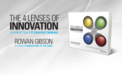 The 4 Lenses of Innovation