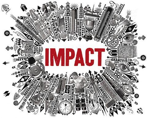 Powerful Leaders Make a Social Impact!