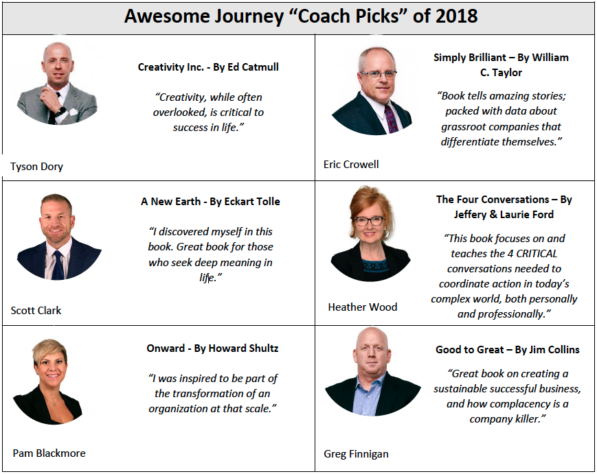 Coach-Picks-2018